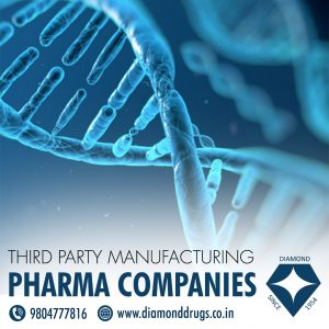 Contract Manufacturing in India